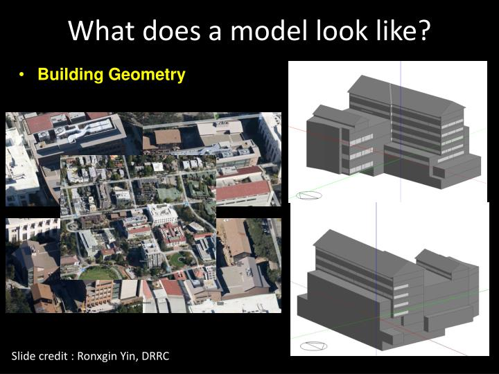 What does a model look like?