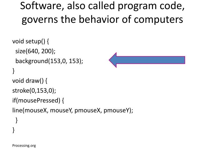Software, also called program code, governs the behavior of computers