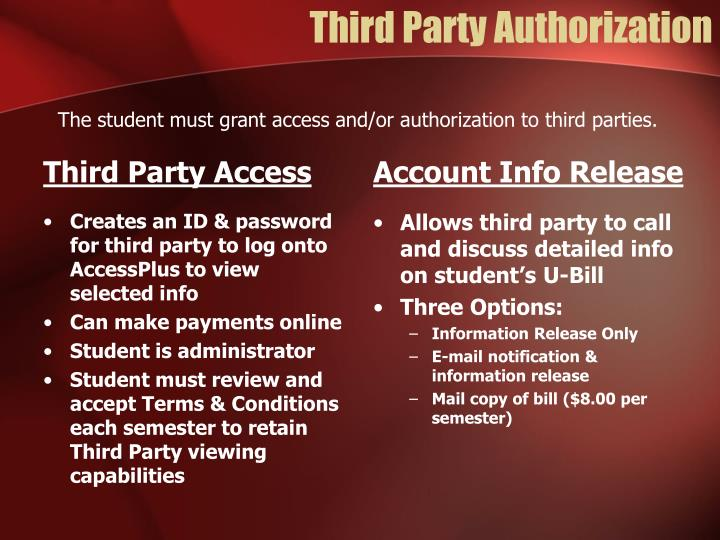 Third Party Authorization