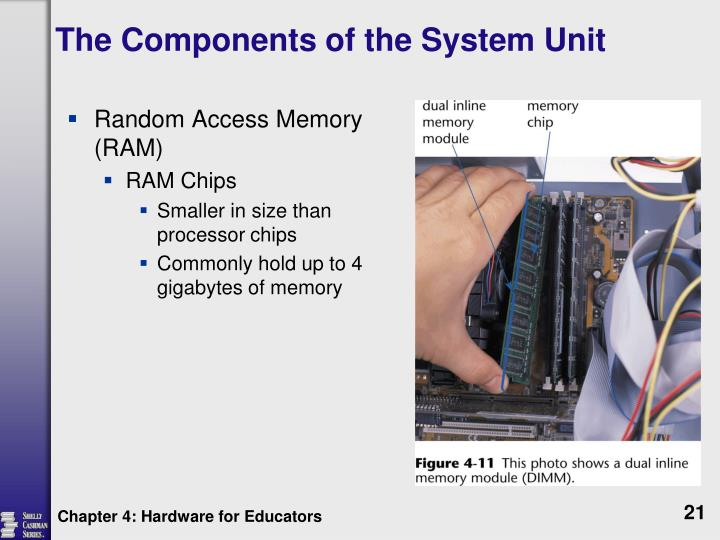 The Components of the System Unit