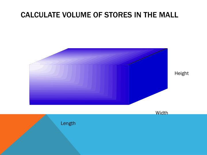 Calculate Volume of Stores in the mall