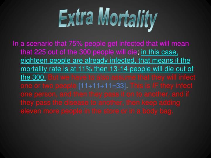 Extra Mortality