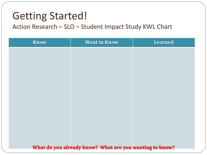 Getting started action research slo student impact study kwl chart