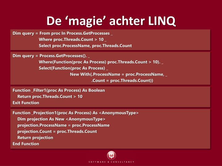 De 'magie' achter LINQ