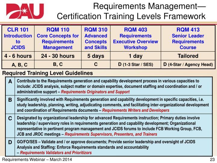 Requirements Management—