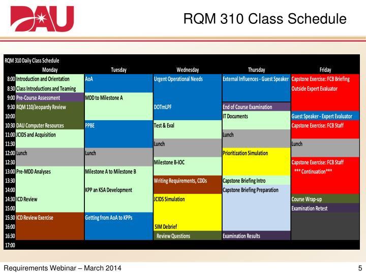 RQM 310 Class Schedule
