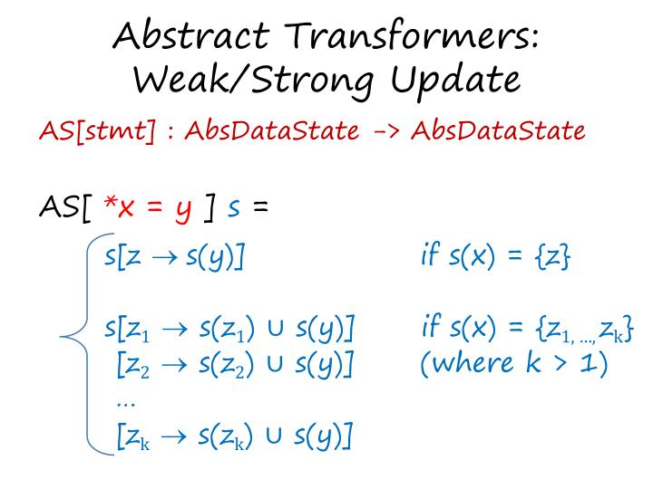 Abstract Transformers: