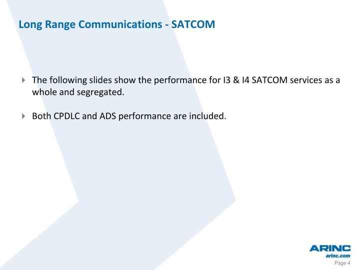 Long Range Communications - SATCOM
