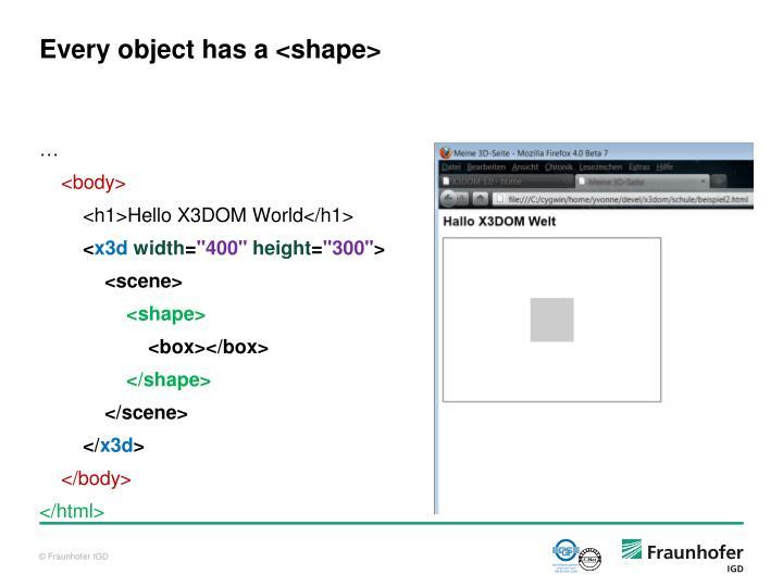 Every object has a <shape>