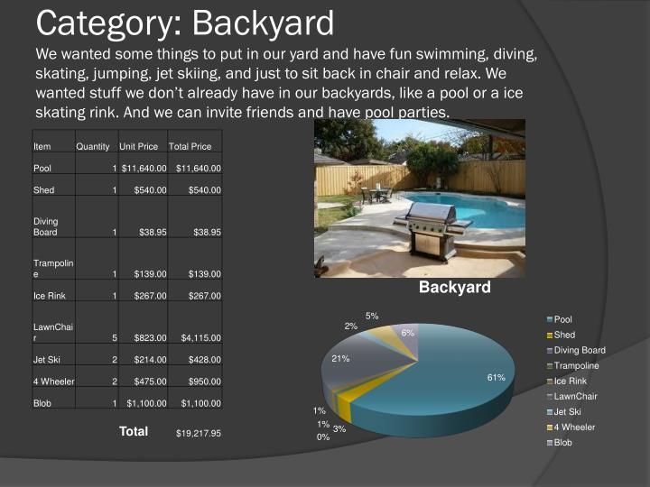 Category: Backyard