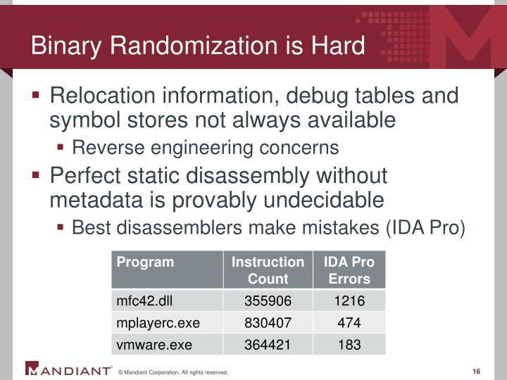 Binary Randomization is Hard