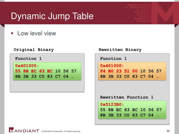 Dynamic Jump Table