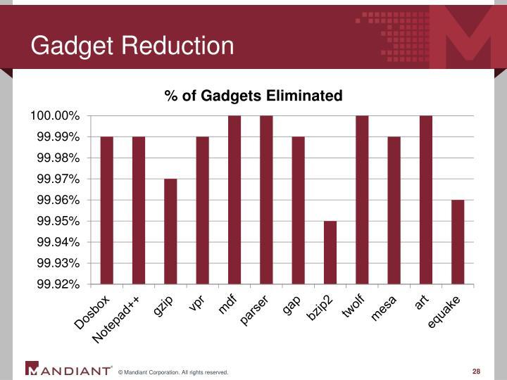 Gadget Reduction
