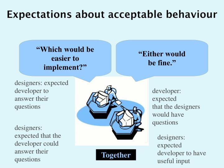 Expectations about acceptable behaviour