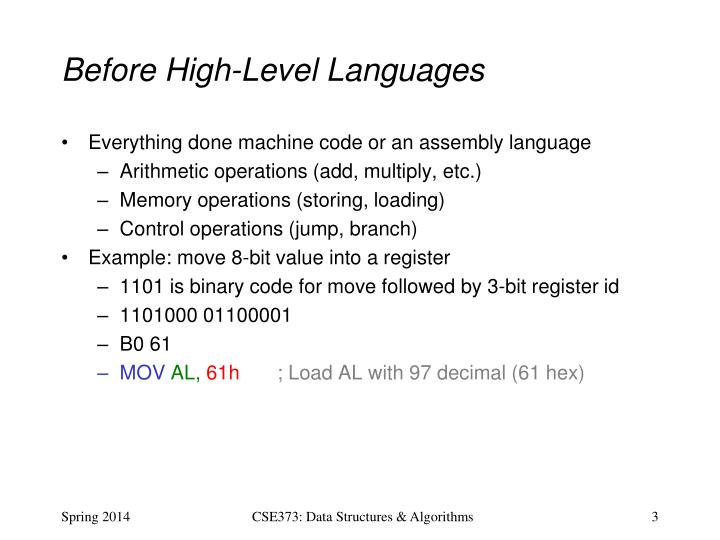 Before High-Level Languages