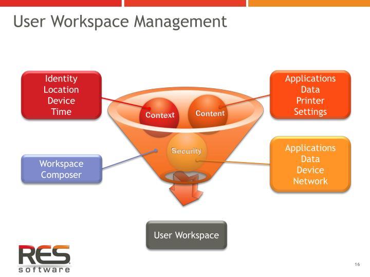 User Workspace Management