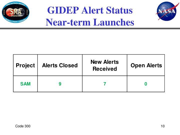 GIDEP Alert Status
