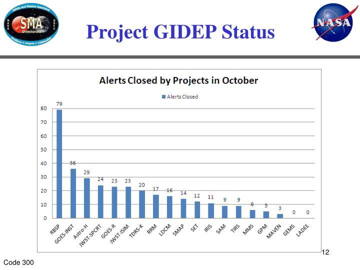 Project GIDEP Status