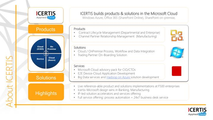 ICERTIS builds products & solutions in the Microsoft Cloud