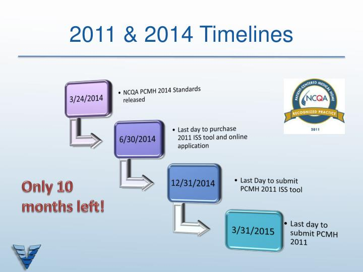 2011 & 2014 Timelines