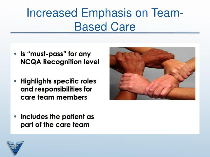 Increased Emphasis on Team-Based Care