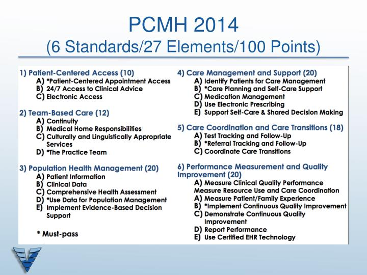 PCMH 2014
