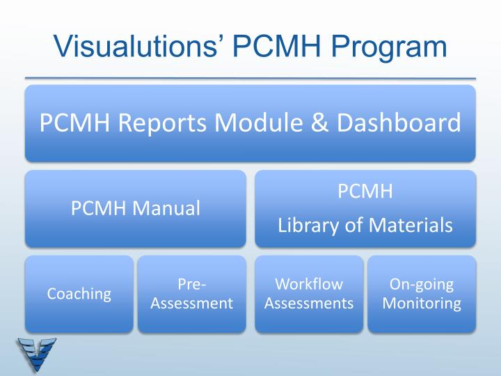 Visualutions' PCMH Program