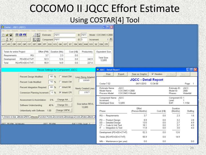 COCOMO II JQCC Effort Estimate