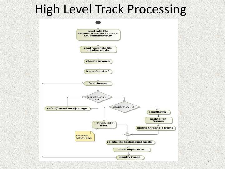 High Level Track Processing