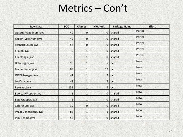 Metrics –