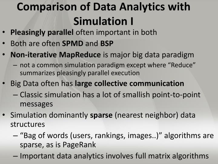 Comparison of Data Analytics with Simulation I