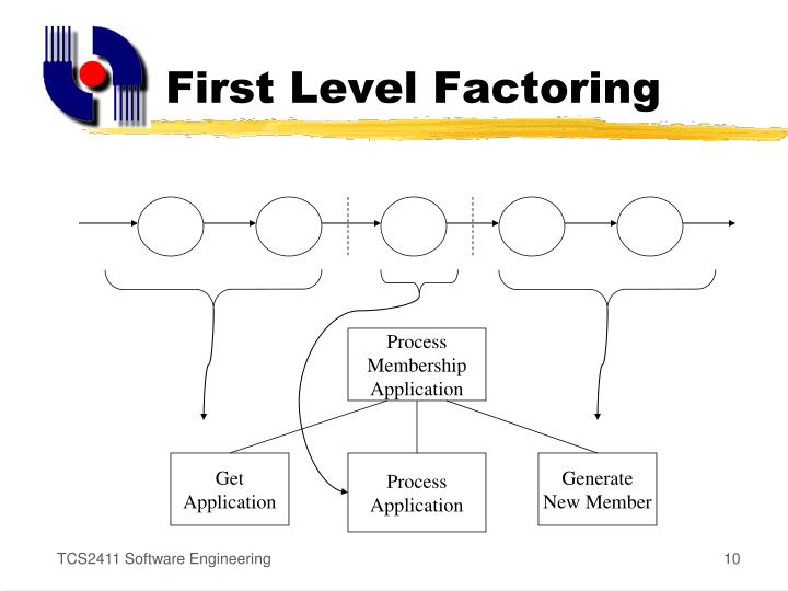 First Level Factoring