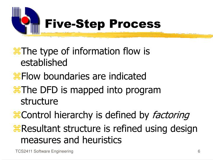 Five-Step Process