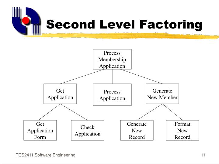 Second Level Factoring
