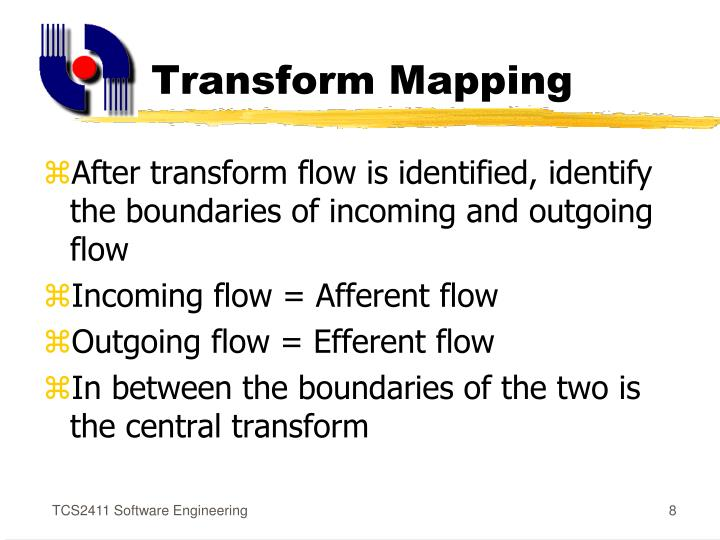 Transform Mapping