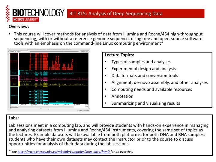 Bit 815 analysis of deep sequencing data