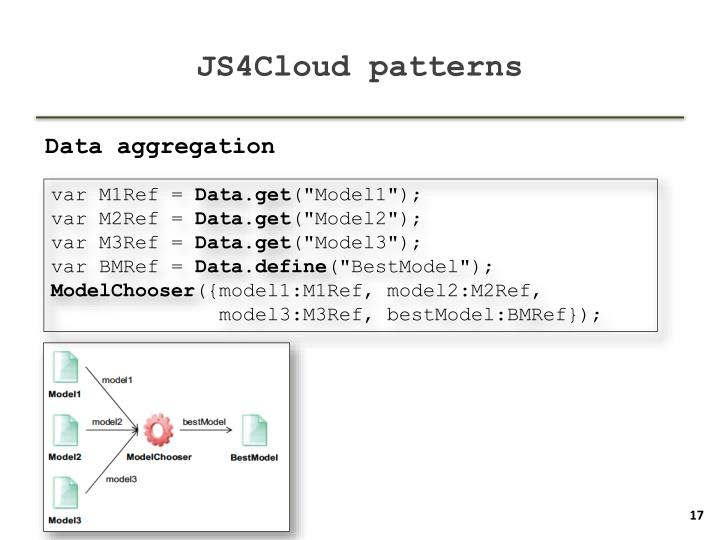 JS4Cloud patterns