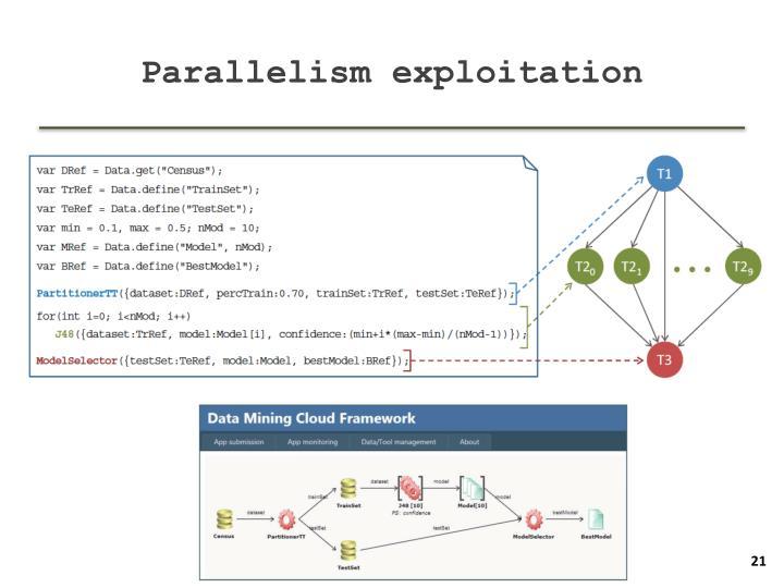 Parallelism exploitation