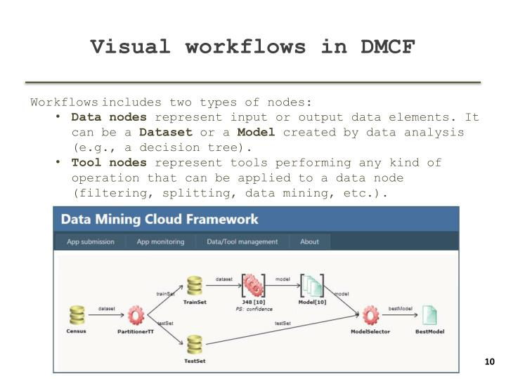 Visual workflows in DMCF