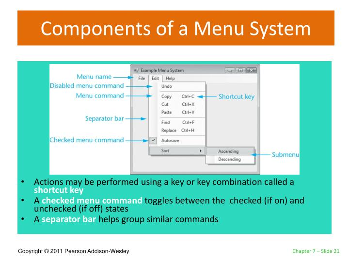 Components of a Menu System