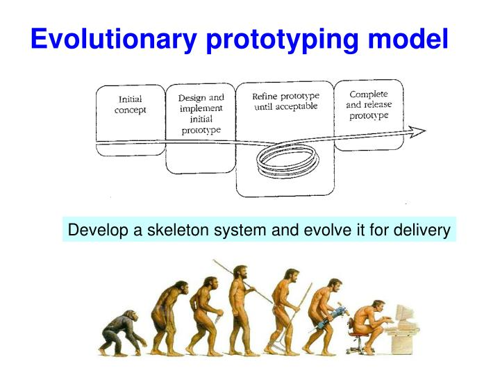 Evolutionary prototyping model