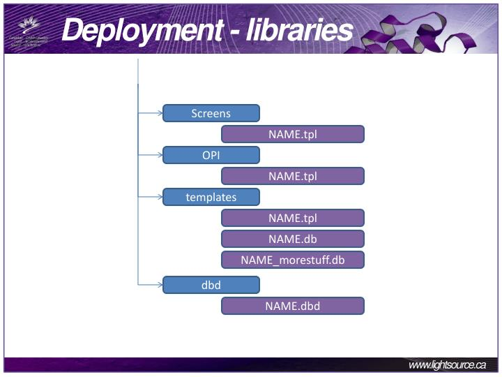 Deployment - libraries