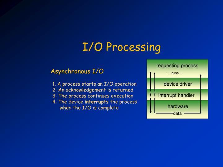 I/O Processing