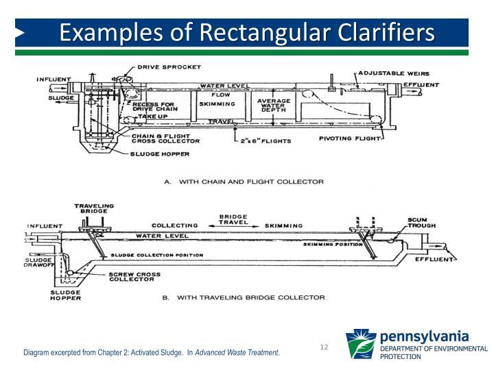 Examples of Rectangular Clarifiers