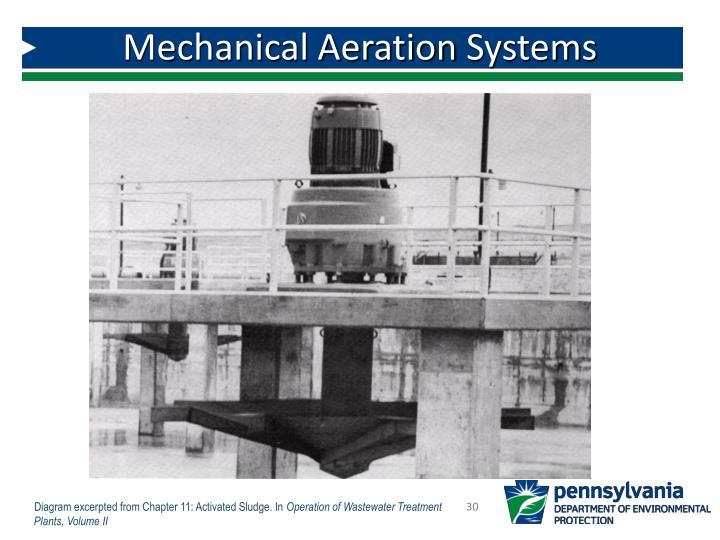 Mechanical Aeration
