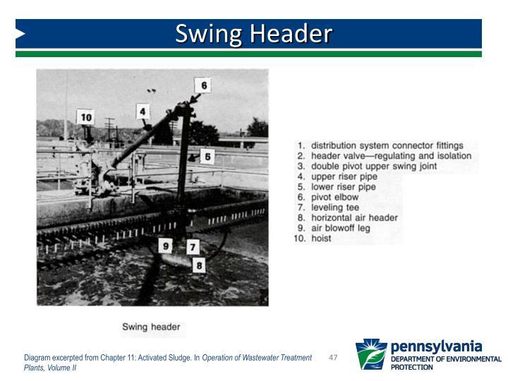 Swing Header