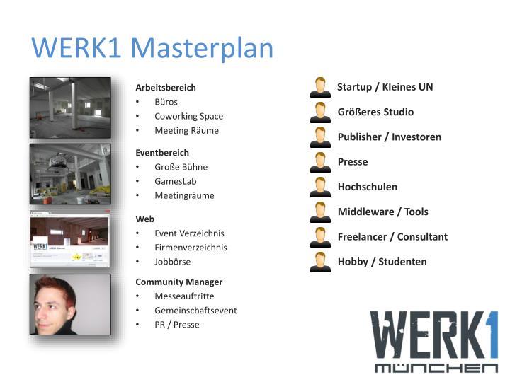 WERK1 Masterplan