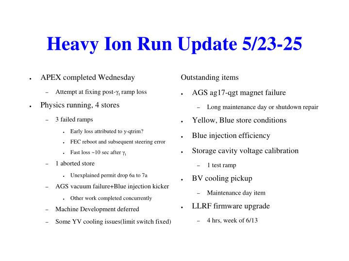 Heavy Ion Run Update 5/23-25
