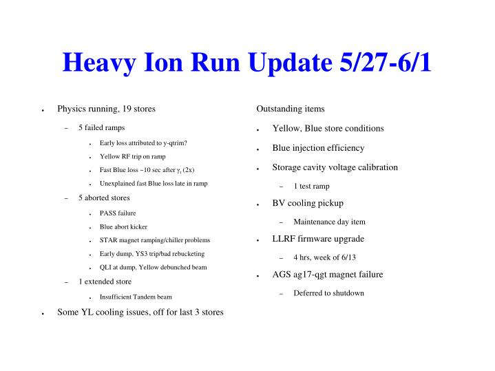 Heavy Ion Run Update 5/27-6/1