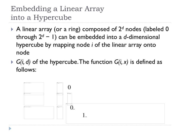 Embedding a Linear Array